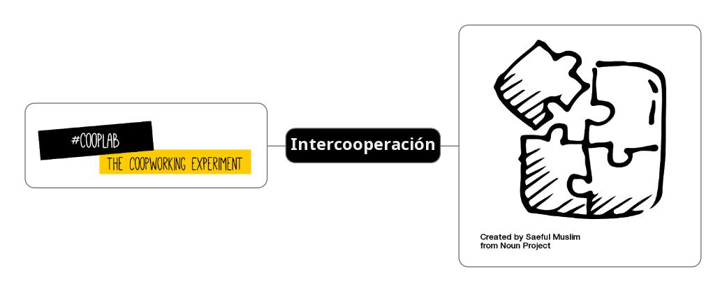 Intercooperación: tres cosas que hemos aprendido de la experiencia