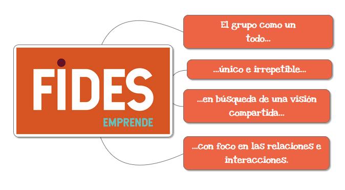 FIDES EMPRENDE: beneficios para las personas participantes