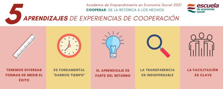Academia de Emprendimiento en Economía Social. Aprendizajes de experiencias de cooperación