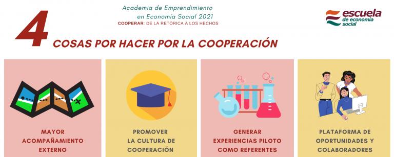 Oportunidades identificadas en la anterior Academia de Emprendimiento en Economía Social